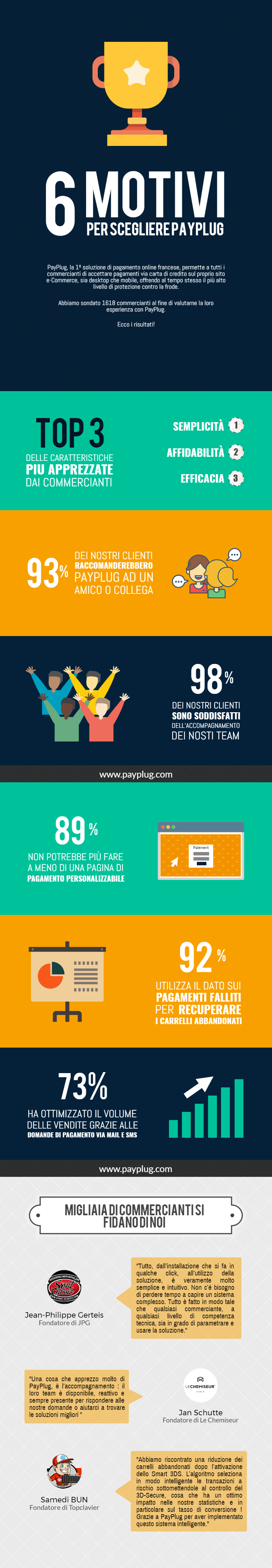 IT201708_blog_payplug_Infographie_6_raisons_choisir_PP_image.png