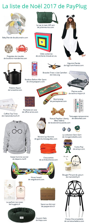 25 idées de cadeaux - La liste de l'équipe PayPlug