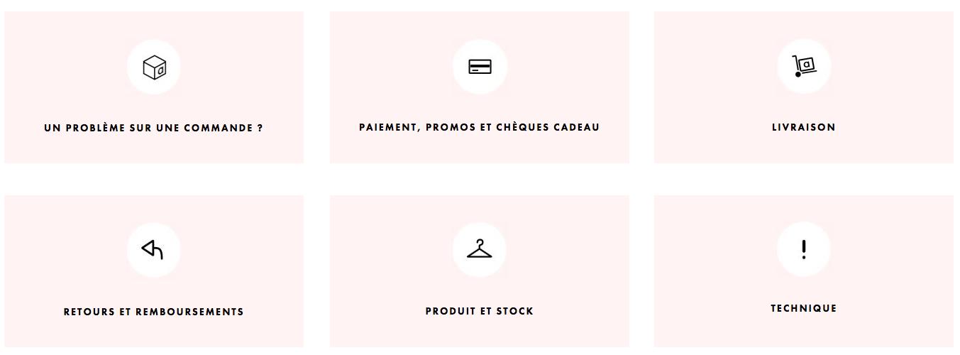 orienter clients sur le site e-commerce