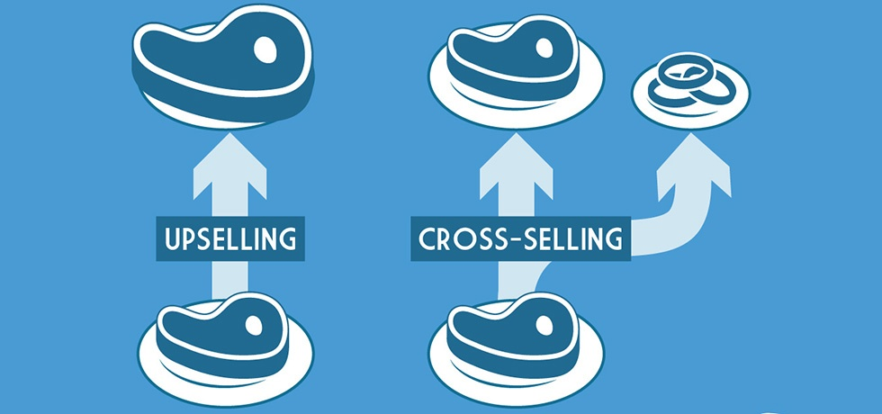 cross-selling et up-selling
