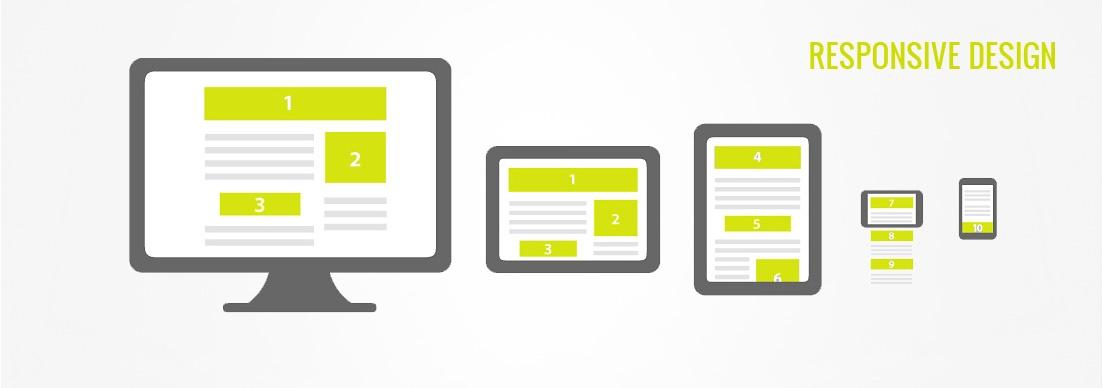 Payplug blog responsive-design