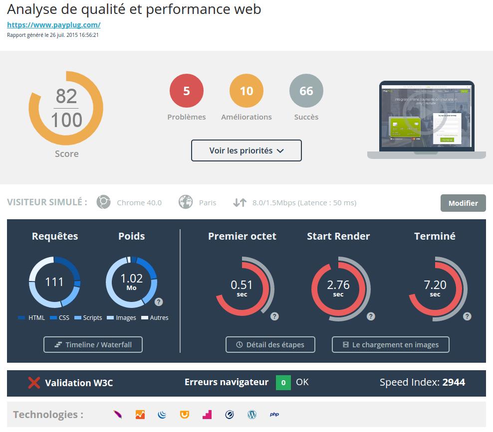 Améliorer performance site e-commerce